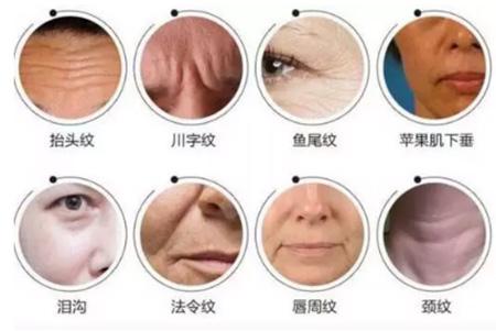 抗衰老护肤品怎么选?插图(1)