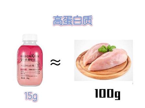 《闺蜜好美》林允王菊种草GIBSON XFUN营养代餐奶昔插图(3)