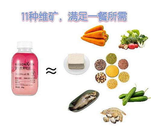 《闺蜜好美》林允王菊种草GIBSON XFUN营养代餐奶昔插图(2)
