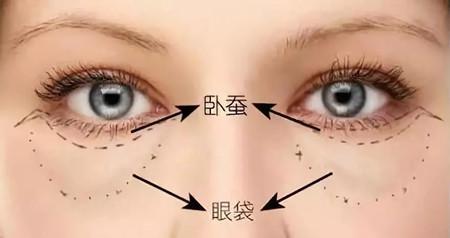 眼袋有救了!消除眼袋简单按摩法